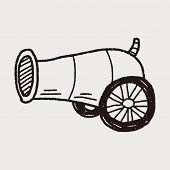 picture of cannon-ball  - Cannon Doodle - JPG