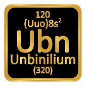 Periodic Table Element Unbinilium Icon On White Background. Vector Illustration. poster