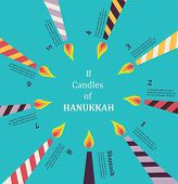 picture of dreidel  - 8 candles for eight days of Jewish holiday Hanikkah  infographics - JPG