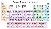 stock photo of quantum  - Full Periodic table of elements illustration vector with legend - JPG