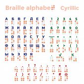 picture of symbol punctuation  - Cyrillic Braille alphabet - JPG