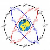 stock photo of orbital  - space satellites in eccentric orbits around the Earth - JPG