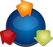 stock photo of three life  - blank business strategy concept diagram illustration of process cycle arrows three 3 - JPG