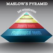 foto of physical education  - Vector colored 3d Maslow pyramid for education  - JPG