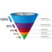 stock photo of pipeline  - Conversion funnel to be used in your business or marketing presentation - JPG