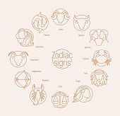 Round Composition With Astrological Signs Drawn With Contour Lines On White Background. Zodiac Const poster
