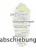 foto of deportation  - Word cloud  - JPG
