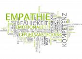 picture of empathy  - Word cloud  - JPG