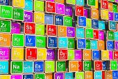 Colored Periodic Table Of The Elements, 3d Rendering poster