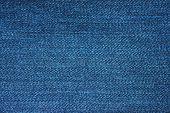 Dark Blue Denim Jeans Texture Background. Jeans Fabric Top View Of Empty Vivid Blue Denim Clothes De poster