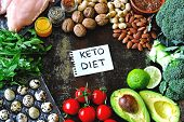 Ketogenic Diet Concept. A Set Of Products Of The Low Carb Keto Diet. Green Vegetables, Nuts, Chicken poster