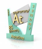 Astatine Form Periodic Table Of Elements - V2 poster
