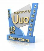 Ununoctium Form Periodic Table Of Elements - V2 poster