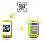 picture of qr codes  - QR Code processing showing cellphone scanning and showing success - JPG