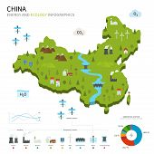 image of hydroelectric power  - Energy industry and ecology of China vector map with power stations infographic - JPG