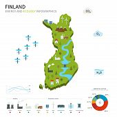 picture of hydroelectric power  - Energy industry and ecology of Finland vector map with power stations infographic - JPG