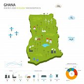 stock photo of hydroelectric power  - Energy industry and ecology of Ghana vector map with power stations infographic - JPG