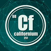 Californium Chemical Element. Sign With Atomic Number And Atomic Weight. Chemical Element Of Periodi poster