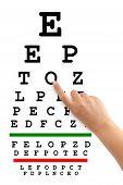 Постер, плакат: Указывая рука и зрение тест диаграмма