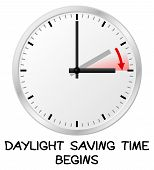 pic of daylight saving time  - vector illustration of a clock switch to summer time 