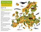 Geography Europe_8 poster