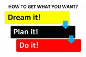 How To Get What You Want Inspirational Chart poster