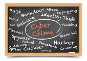 stock photo of spyware  - detailed illustration of a  - JPG