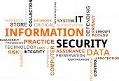 stock photo of integrity  - A word cloud of information security related items - JPG