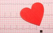 picture of electrocardiogram  - Electrocardiogram graph and heart shape ekg heart rhythm medicine concept - JPG