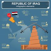stock photo of iraq  - Iraq  infographics - JPG