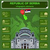 picture of serbia  - Serbia infographics - JPG