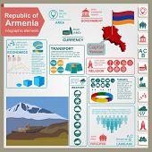 pic of armenia  - Armenia  infographics - JPG