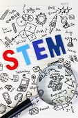 Stem Education. Science Technology Engineering Mathematics. Stem Concept With Drawing Background. Ma poster