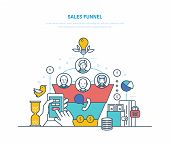 Sales Funnel, Conversion. Business Tool Of Entrepreneur, Schedule Of Customer Distribution By Stages poster