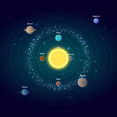 Vector Illustration Of Structure Of Solar System. Scalable Icons Of Solar System Planets poster