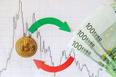Exchange Of Virtual Money Bitcoin On Euro Bills. Red Green Arrows And Golden Bitcoin Ladder On Paper poster