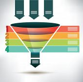 picture of four  - Funnel flow chart template with three arrows showing input into the funnel passing four colored banners to organize - JPG