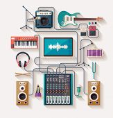 Постер, плакат: Music creation Flat design