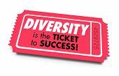 Diversity Different Cultures Races Ticket Success 3d Illustration poster
