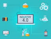 New Industrial Revolution. Industry 4.0 Banner: Smart Industrial Revolution, Automation, Robot Assis poster