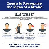 Signs Of A Stroke Vector Infographic. Stroke Symptoms. Infographic Elements. poster