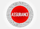 Assurance Word Cloud Collage, Business Concept Background poster