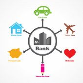 image of aeroplane symbol  - different type of loans given by a bank diagram  - JPG