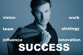Businessman And Success Components