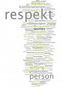 Word cloud - respect