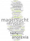pic of anorexia nervosa  - Word cloud  - JPG