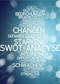 picture of swot analysis  - Word Cloud  - JPG