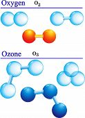 pic of oxygen  - ozone and  oxygen - JPG