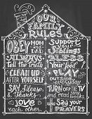 Our Family Rules Chalkboard Sign poster