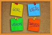 Постер, плакат: Goal Ideas Vision and Success